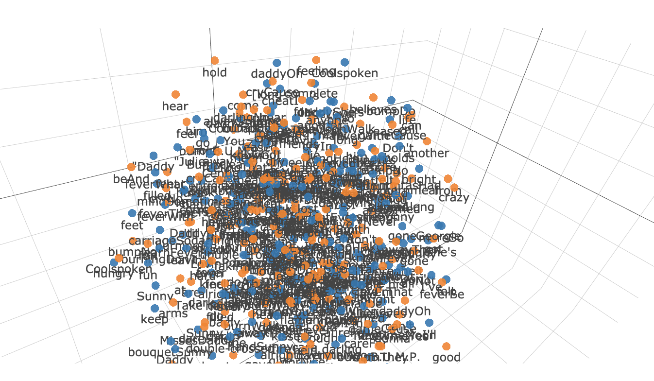 t-SNE and word embedding— Weekend of a Data Scientist