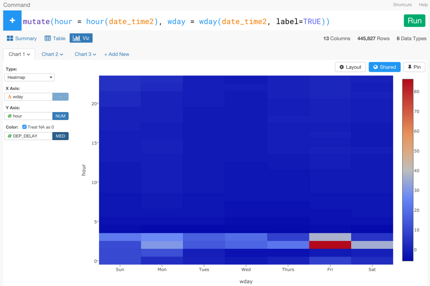 7 Most Practically Useful Operations When Wrangling with Text Data in R