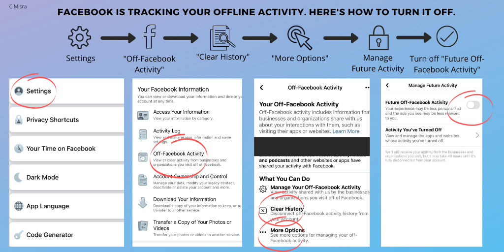 """step-by-step instructions on how to turn off """"Off-Facebook Activity"""""""