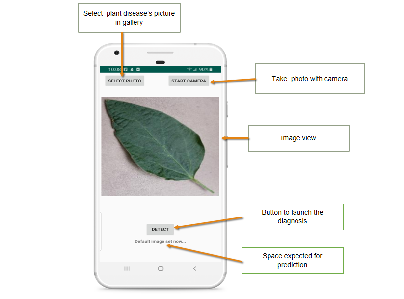 Plant Disease Classification with TensorFlow Lite on Android Part 2