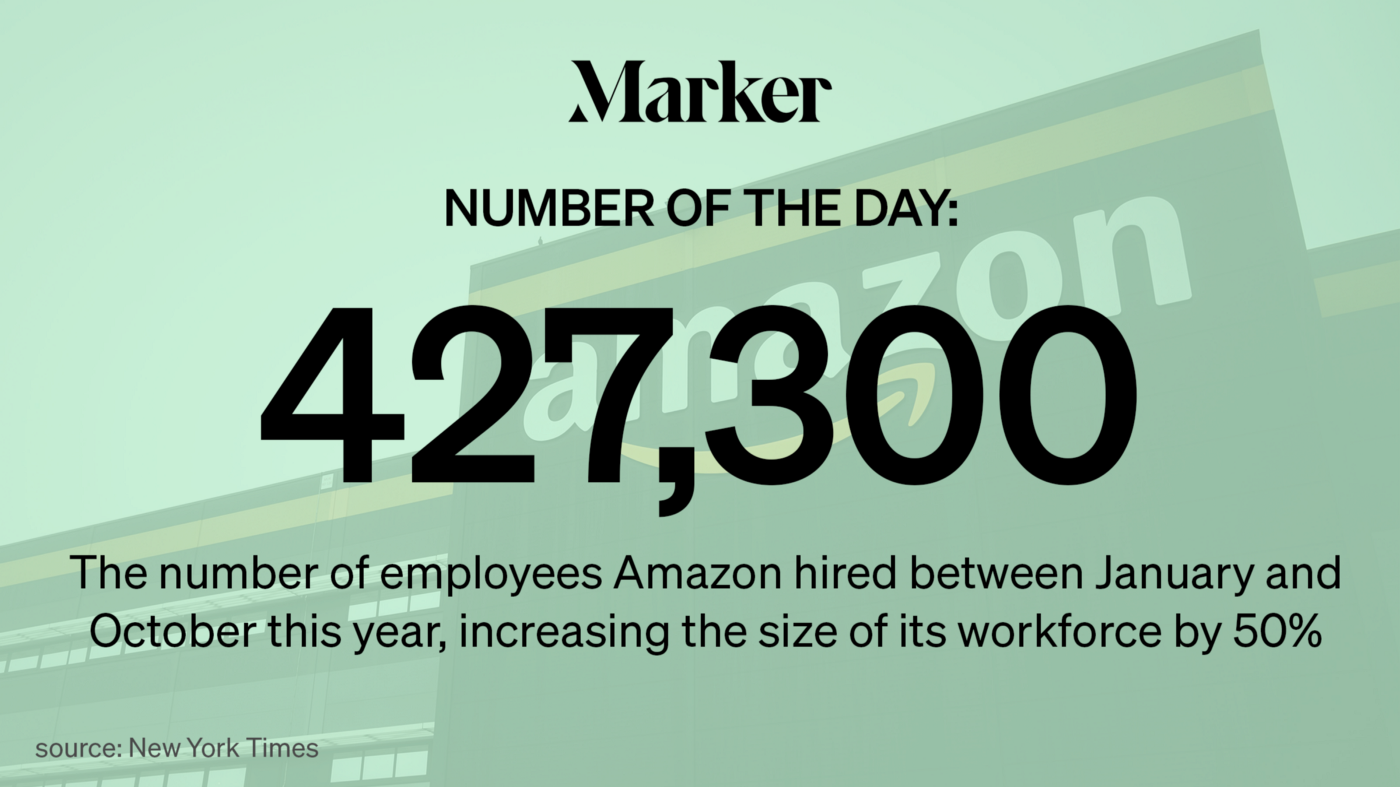 427,300 — The number of employees Amazon hired between January and October this year, increasing its workforce size by 50%