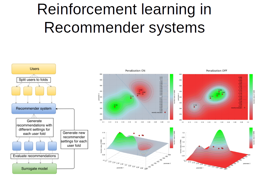 Why Meta-learning is Crucial for Further Advances of Artificial