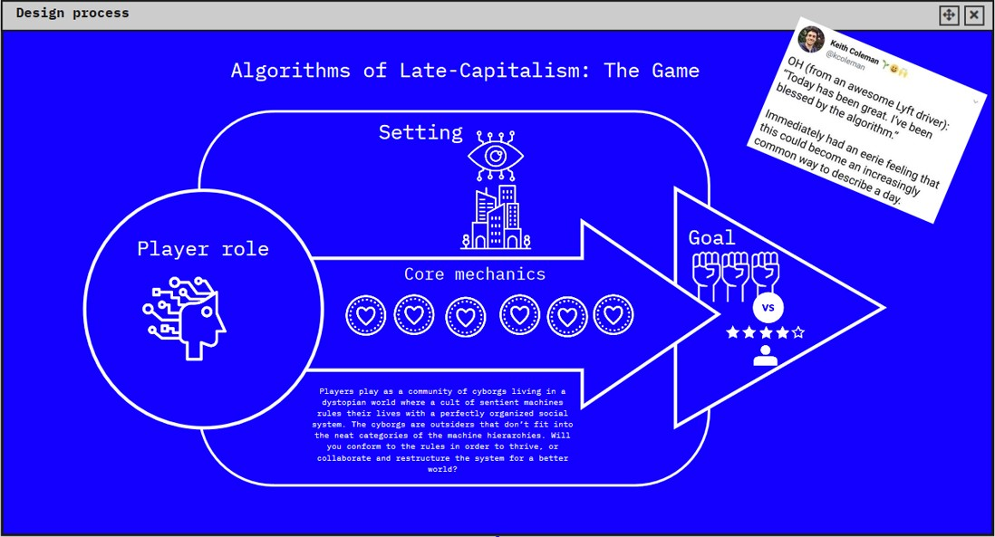 Overview of the Algorithms of Late Capitalism card game