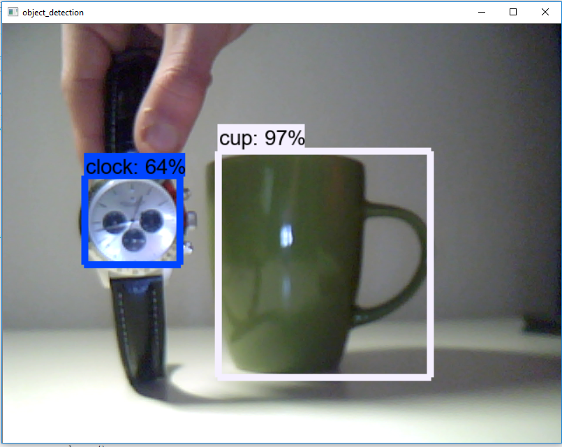 Live Object Detection - Towards Data Science
