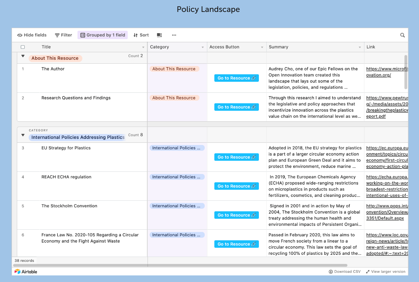 """A screenshot of an Airtable titled """"policy landscape"""" with different categories such as """"about the author"""" and """"international policies addressing plastics"""""""