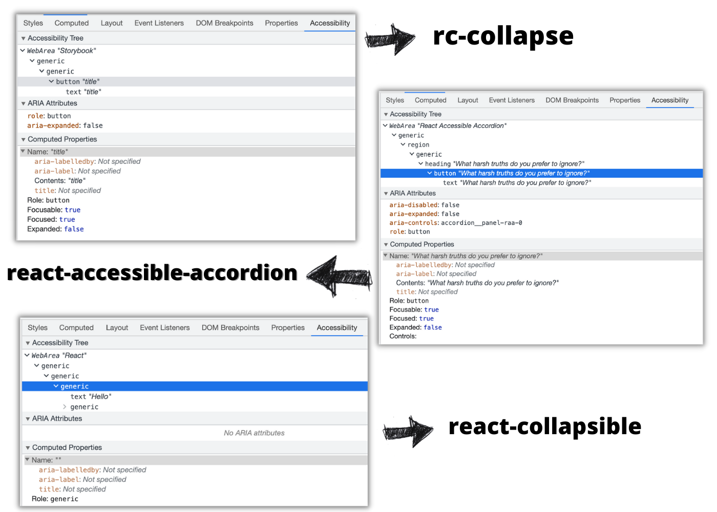 Snippet of Comparison of accessibility trees for different libraries