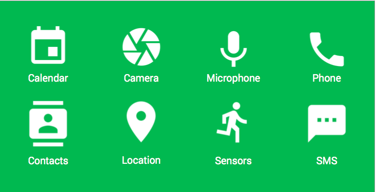Exploring the new Android Permissions Model - ribot labs