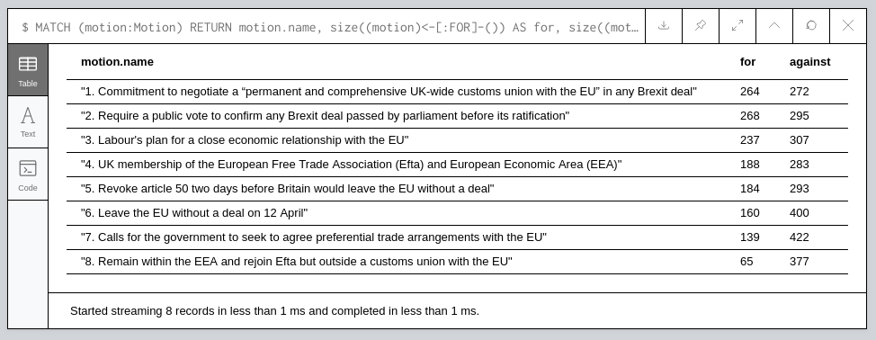Graphing Brexit - Towards Data Science