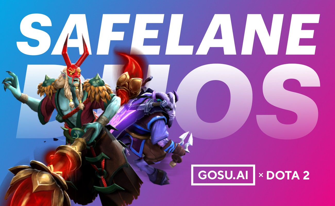 Safelane Duos With The Highest Win Rate In 7 27d Dota 2 Gosu Ai Medium