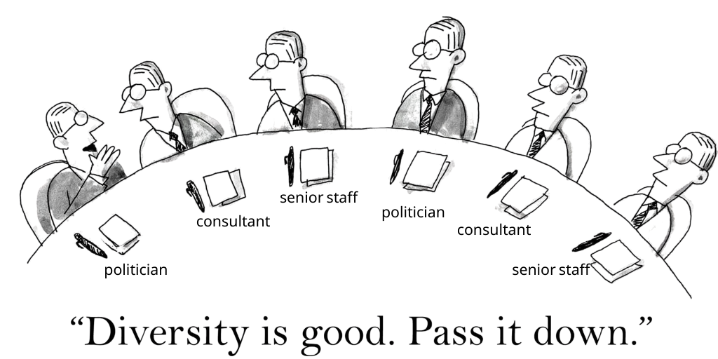 Image of an all white table of decision-makers