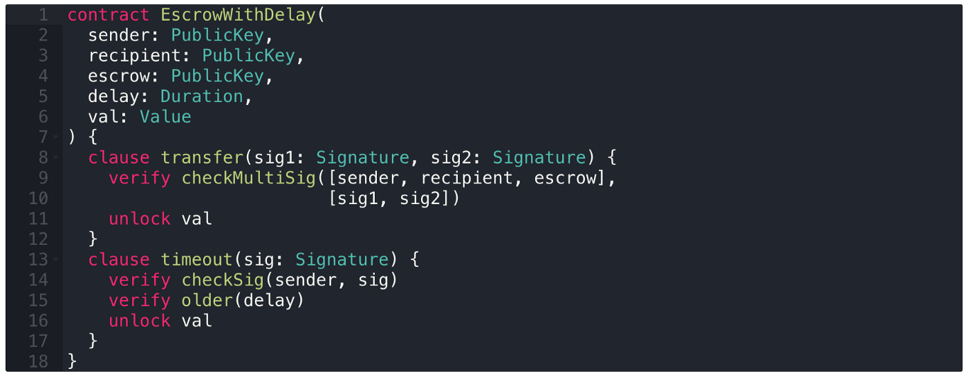 Ivy for Bitcoin: a smart contract language that compiles to Bitcoin
