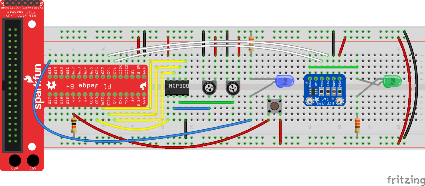 Android Things: Analog I/O (and PWM, SPI, I²C) Tutorial with the
