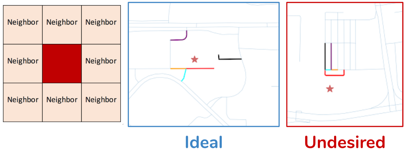 Connecting and interpolating POIs to a road network