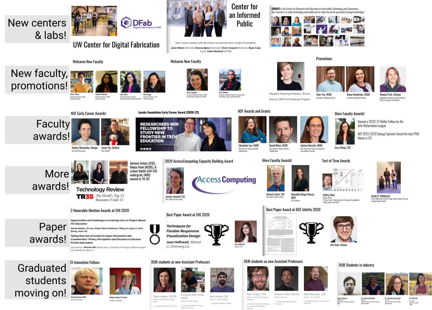 Collage of slides recognizing new centers and labs, awards, promotions, and paper awards (described in text below)