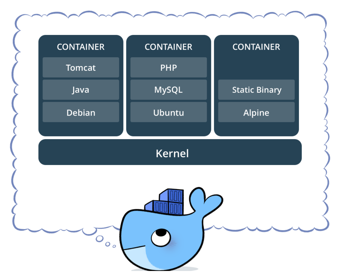 Deploy a Python Flask app with Docker and AWS Elastic Beanstalk