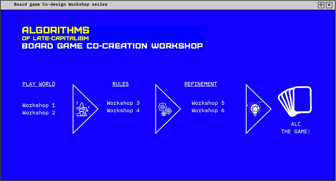 Process of a co-creational game design process
