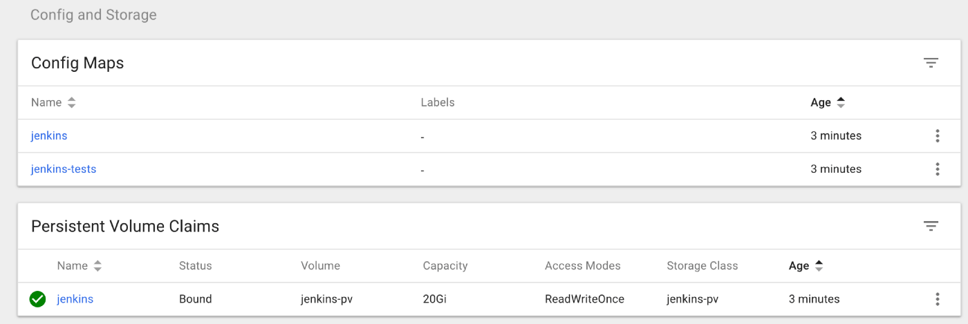 Deploy Jenkins with dynamic slaves on Minikube - ITNEXT