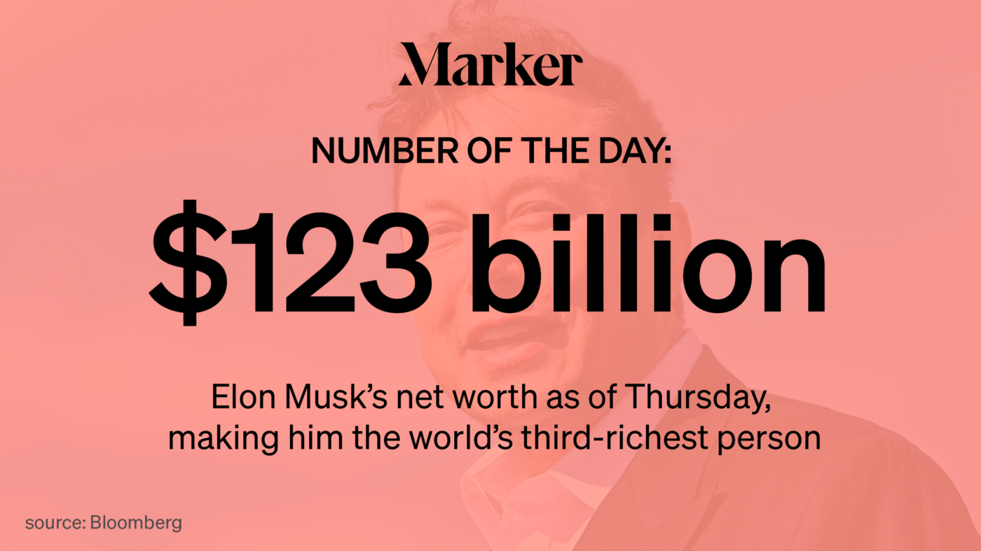 $123 billion: Elon Musk's net worth as of Thursday, making him the world's third-richest person. Source: Bloomberg