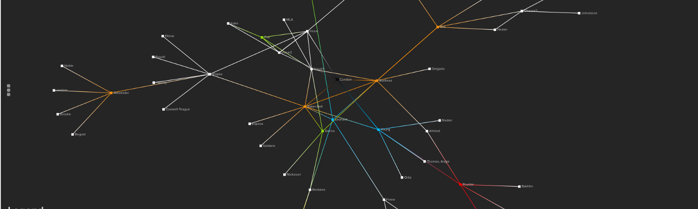 A network map of roughly 25–30 nodes representing books, color-coded by publication year (drawn with Kumu)
