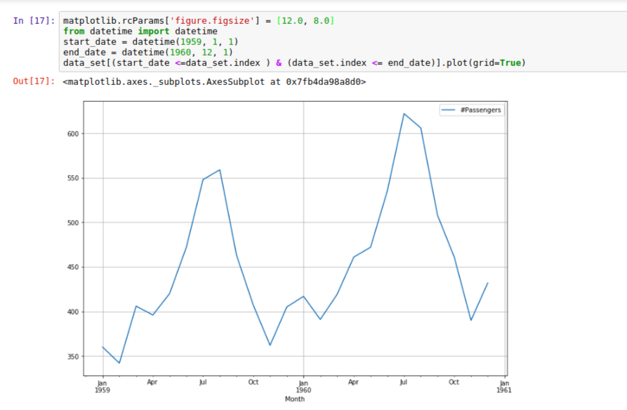 Analyzing time series data in Pandas - Towards Data Science