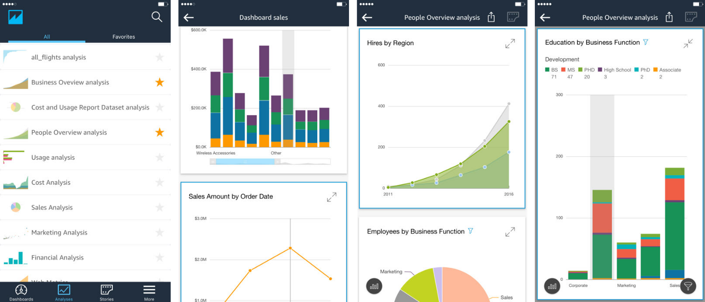 Why we dropped Microsoft Power BI and embraced AWS QuickSight