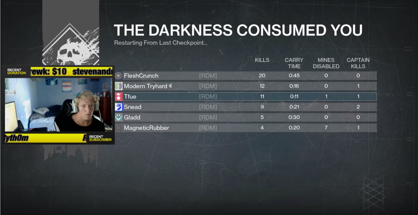 The birth of the most dominant PvE clan in Destiny and the unlikely