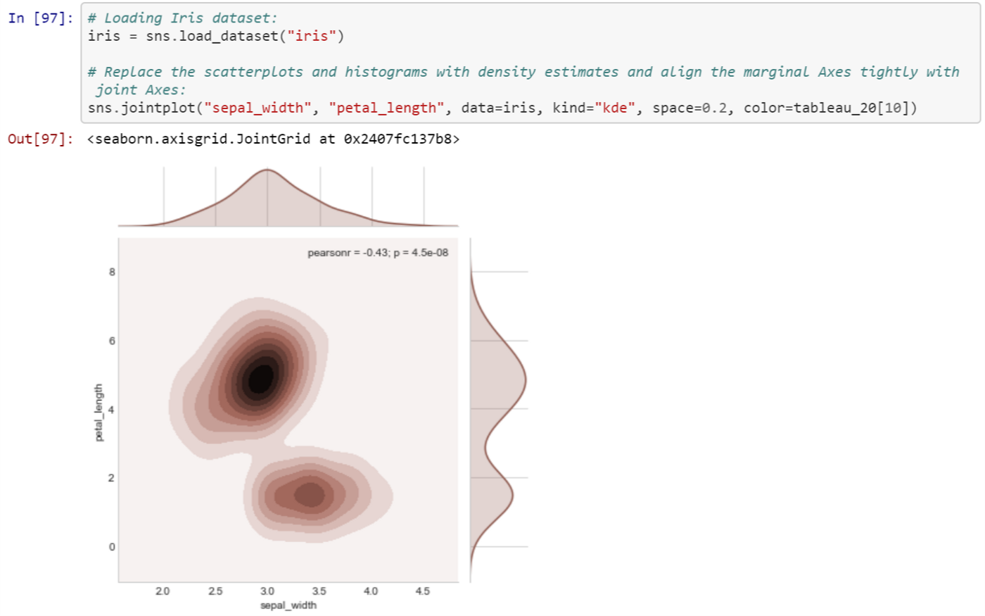 Data Visualization with Python and Seaborn — Part 5: Scatter Plot