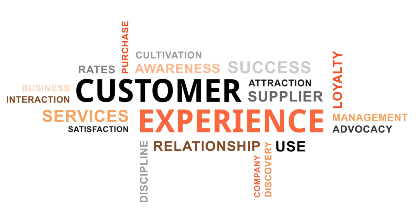 Customer Experience text infographic