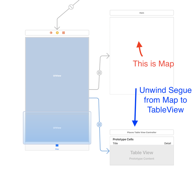 CafeNomad — GoogleMap and ContainerView - 彼得潘的 Swift iOS App