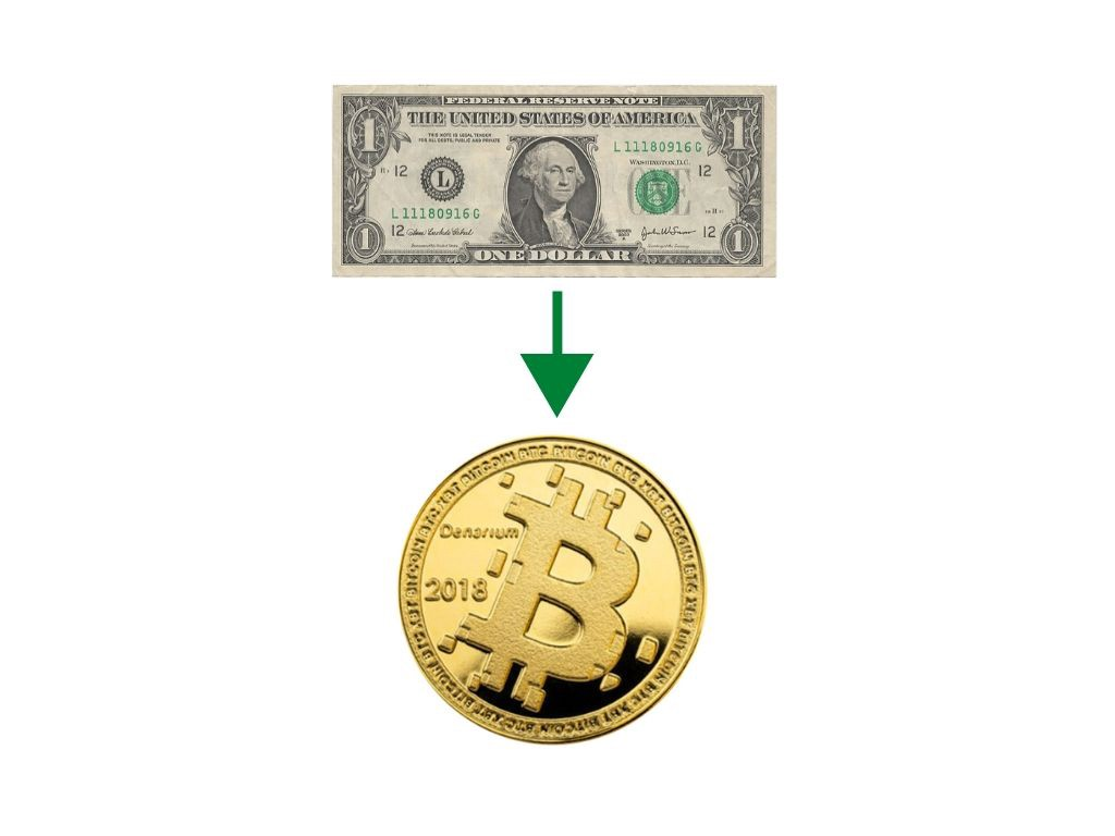 How to buy bitcoin and turn cash into crypto