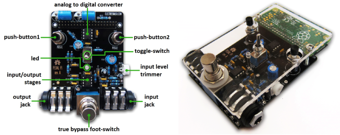 Program Your Own Guitar Effects with Pedal Pi - Hackster Blog