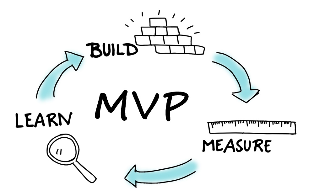 What is Minimum Viable (Data) Product?