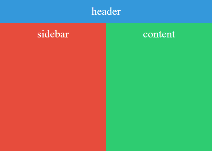 Simplify Your Layout (And Your Life) With CSS Grid - Vlad Sabev - Medium