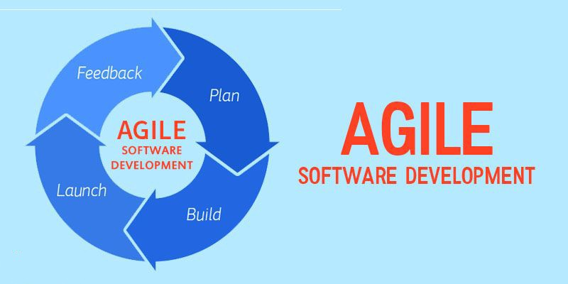 Are You Doing Agile Software Development The Right Way