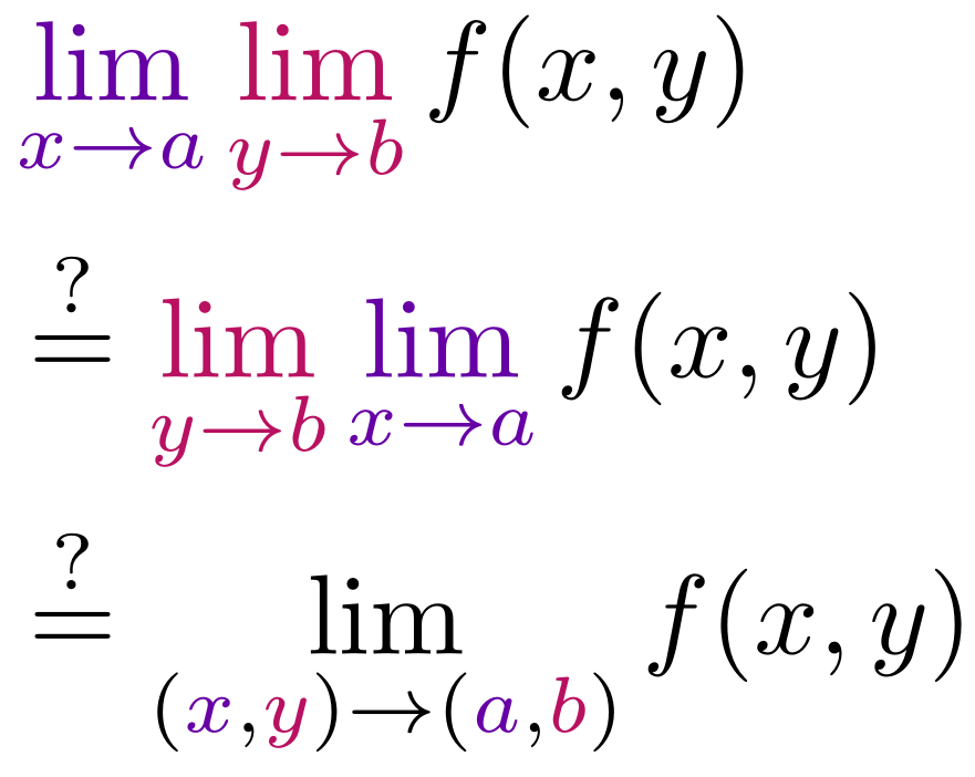 limit as x approaches a limit as y approaches b of f of x and y equals with a question mark limit as y approaches b limit as x approaches a of f of x and y equals with a question mark limit as (x, y) approaches (a, b) of f of x and y. Basically, does switching the order of limits or taking both at the same time affect the output?