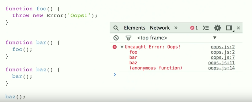Understanding Javascript Function Executions — Call Stack, Event
