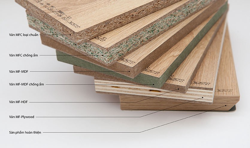 What Is Mdf Wood Application Of Mdf In Furniture Production