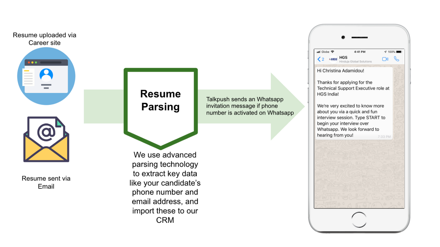 How to use WhatsApp to improve candidate engagement