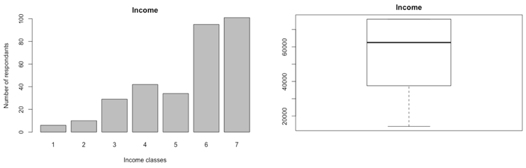 Using Conjoint Data - Towards Data Science