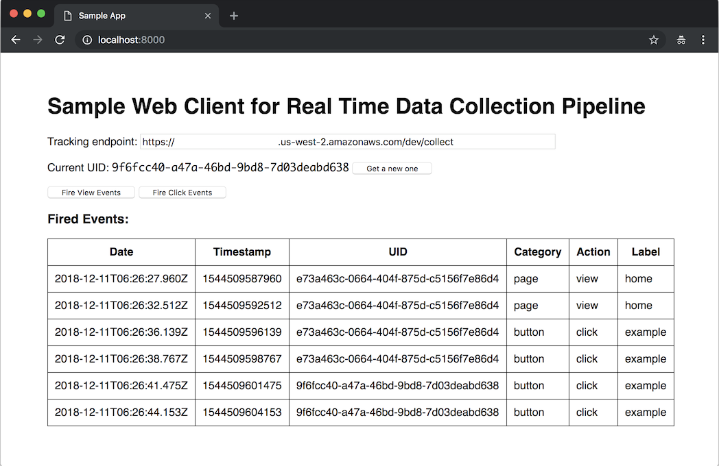 Real Time Data Collection Pipeline at Scale - Gene Ng - Medium