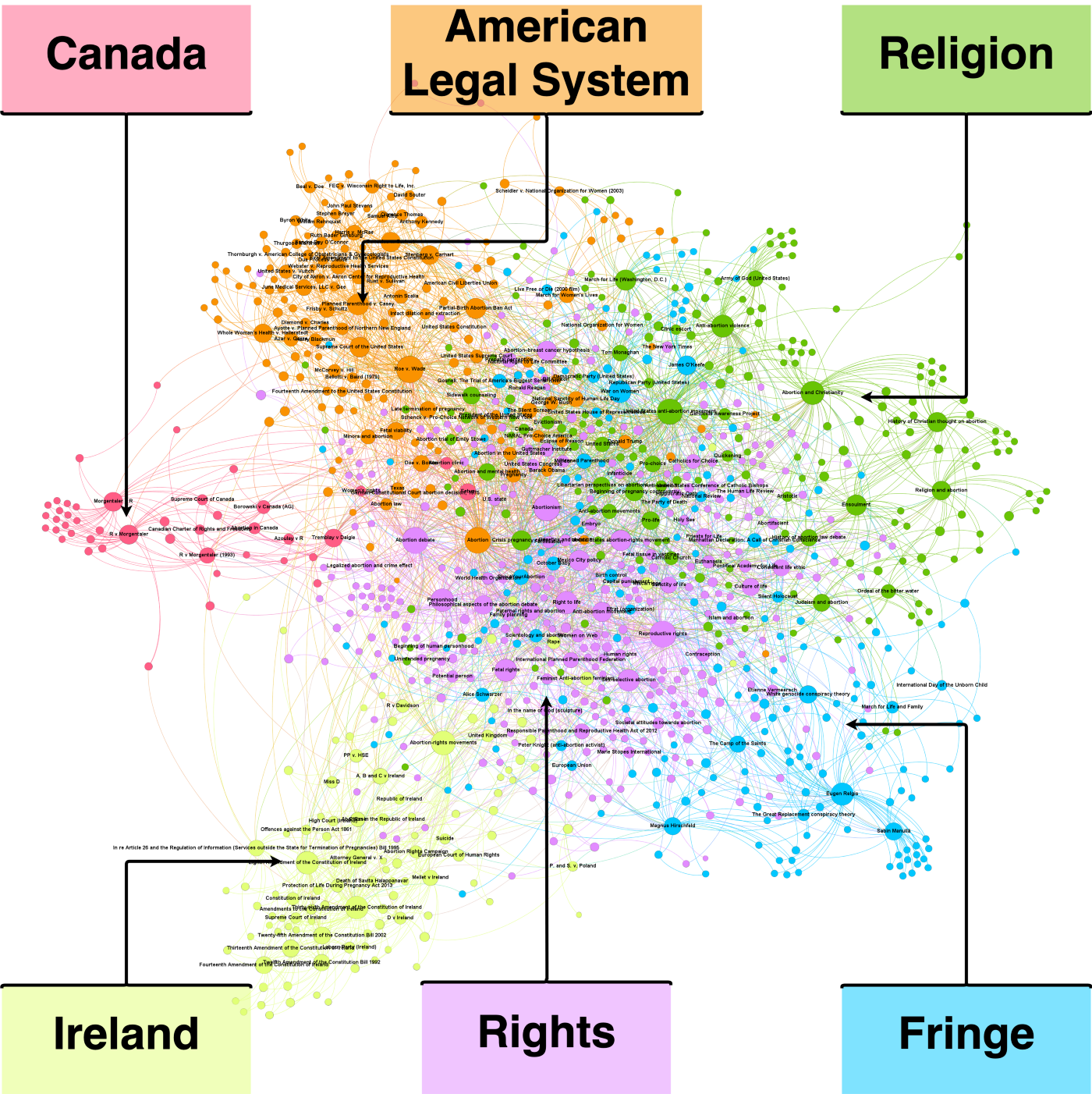Mapping Controversies: Abortion Debate - Towards Data Science