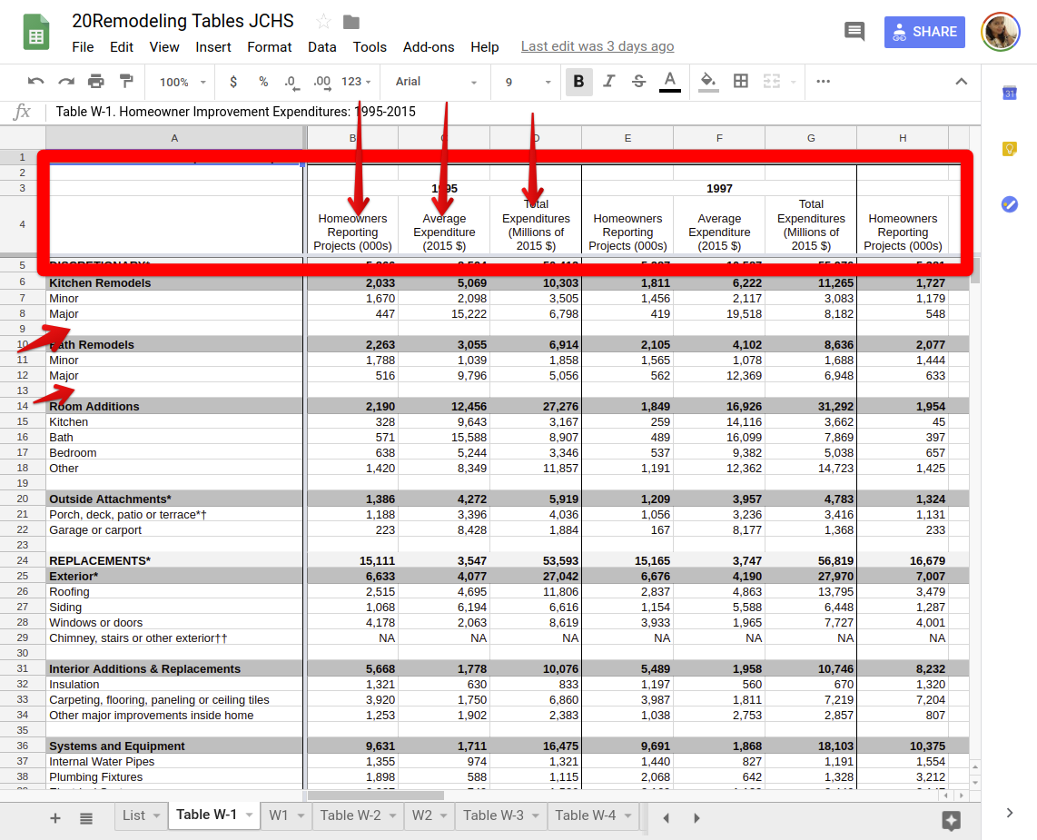 Home Remodeling Analysis Turned Excel Data Handling in Python