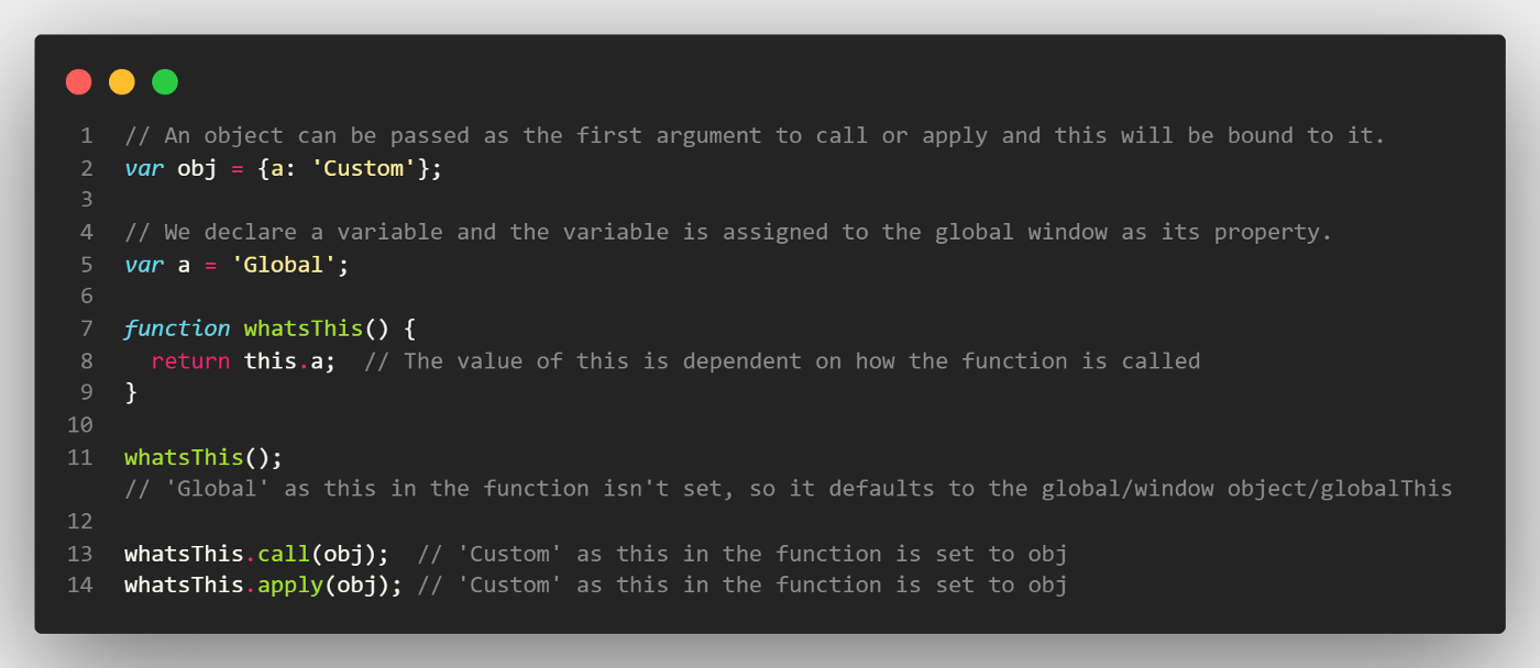 Example 1 for.call() and.apply() methods