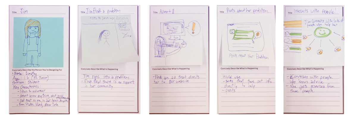 Applying Human-Centered Design Methods to Your Process
