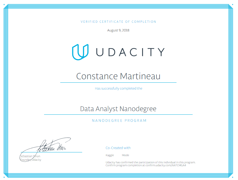 Udacity's Data Analyst Nanodegree — An In-Depth Review