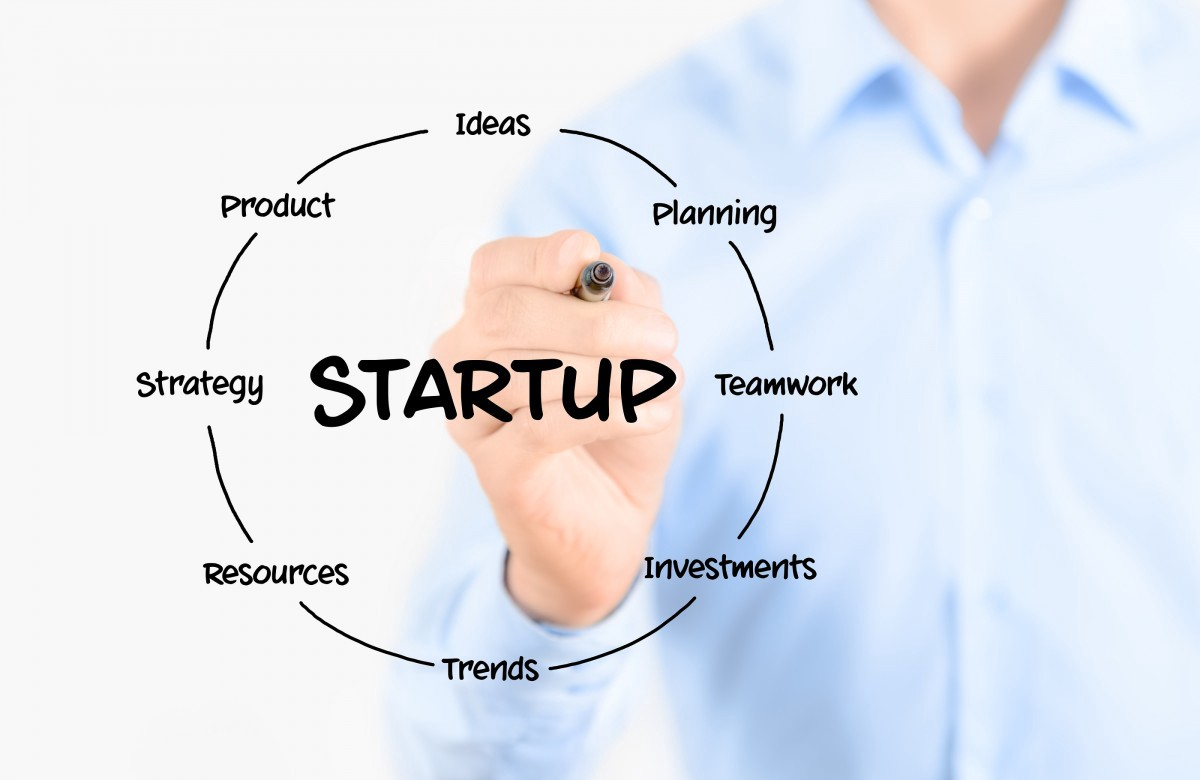 Gregory finkelson | How to Start Up A Business