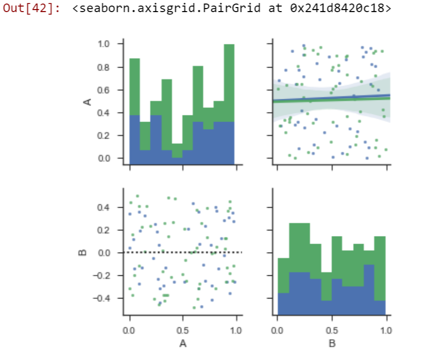 Data Visualization with Python and Seaborn — Part 6: Additional