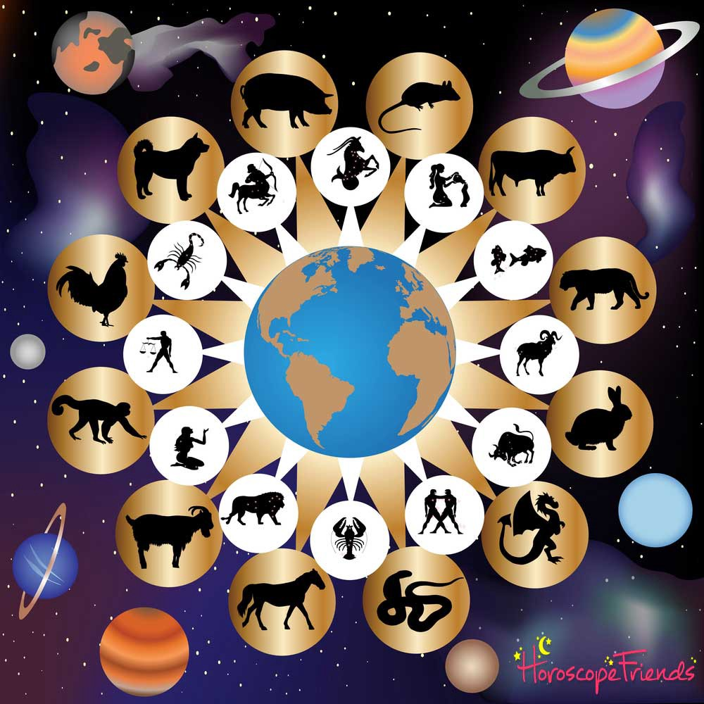 How do Chinese Zodiac signs compare with their Western astrology