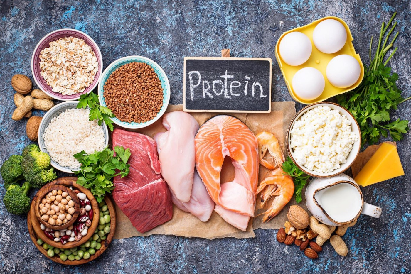 How much protein do we need to eat?