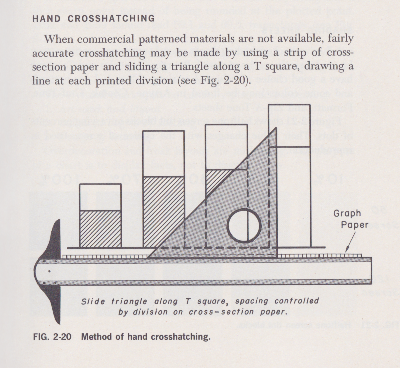 Fig 2–20 from 'Practical Charting Techniques'